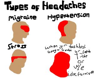 Fortnite Headache Meme