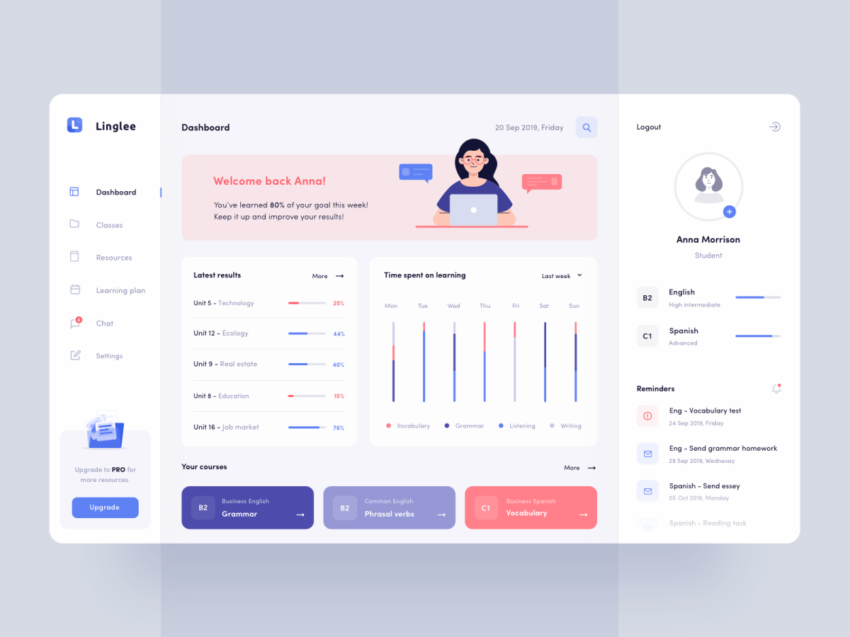 Interface designs, themes, templates and downloadable graphic elements on  Dribbble