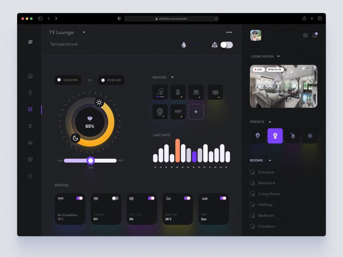 Dark Dashboard UI Design