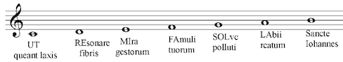 Solfege scale notes