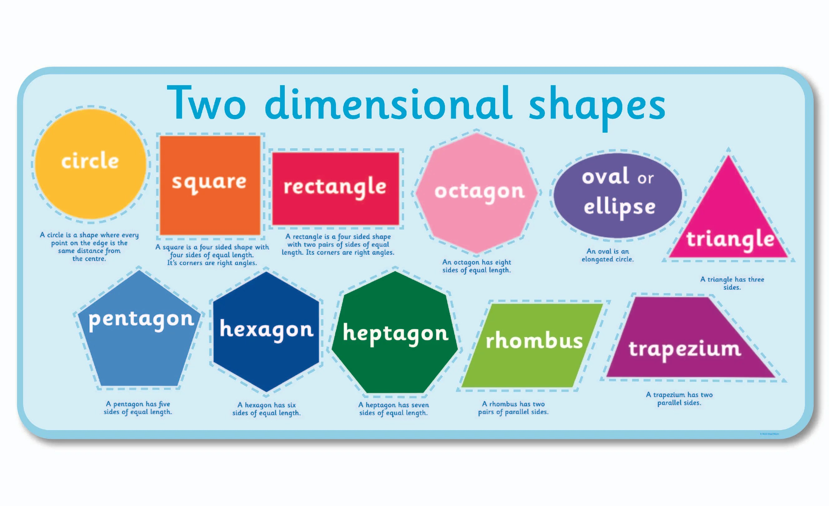 Geometry Shapes Signs Set Of 16