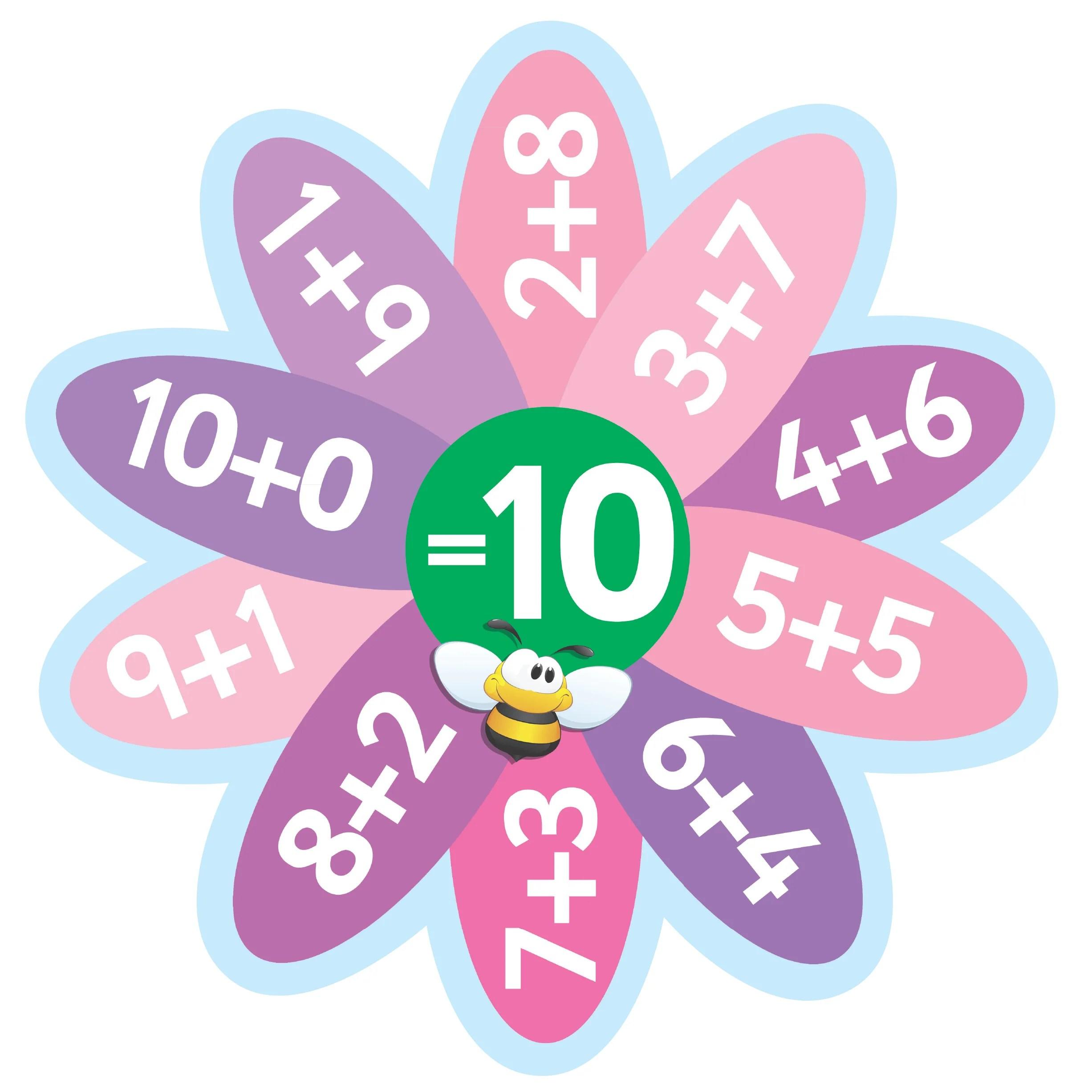 Complete Set Of Number Bonds Signs Inc 2 10 Amp 20