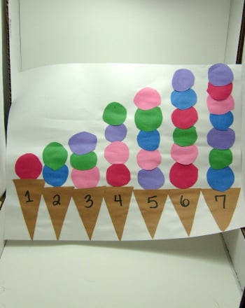 Kindergarten Math Activities: Ice Cream Math