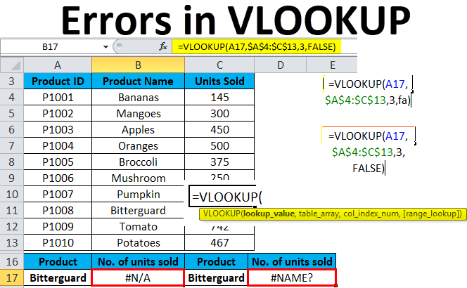Vlookup Errors Examples How To Fix Errors In Vlookup