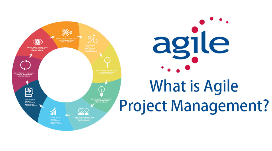 What is Agile Project Management? | Working | Advantages and Scope