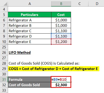 Cost of Goods Sold Example -2.4