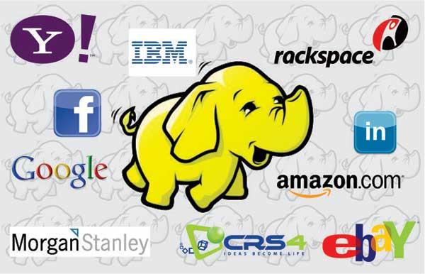 Why Hadoop? Why Big Data? Hadoop  & Big Data? Understanding Hadoop? How Hadoop works in Big Data? Why learn Hadoop?