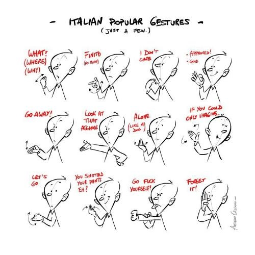 Gestures Meanings Hand Vulgar And British