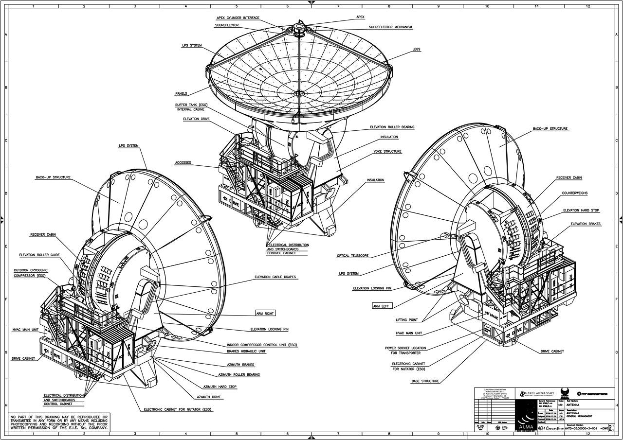 Dish Antenna Diagram