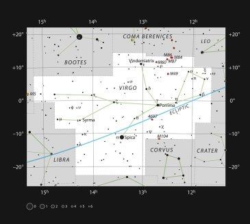 M87 bu haritada sağ üstte görülmektedir (ESO, IAU and Sky & Telescope).