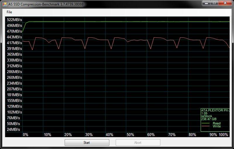M5ProXtreme_AS_SSD