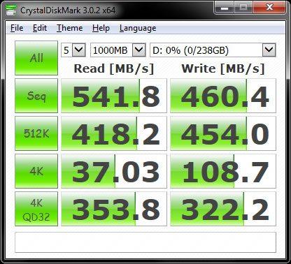 M5ProXtreme_CDM