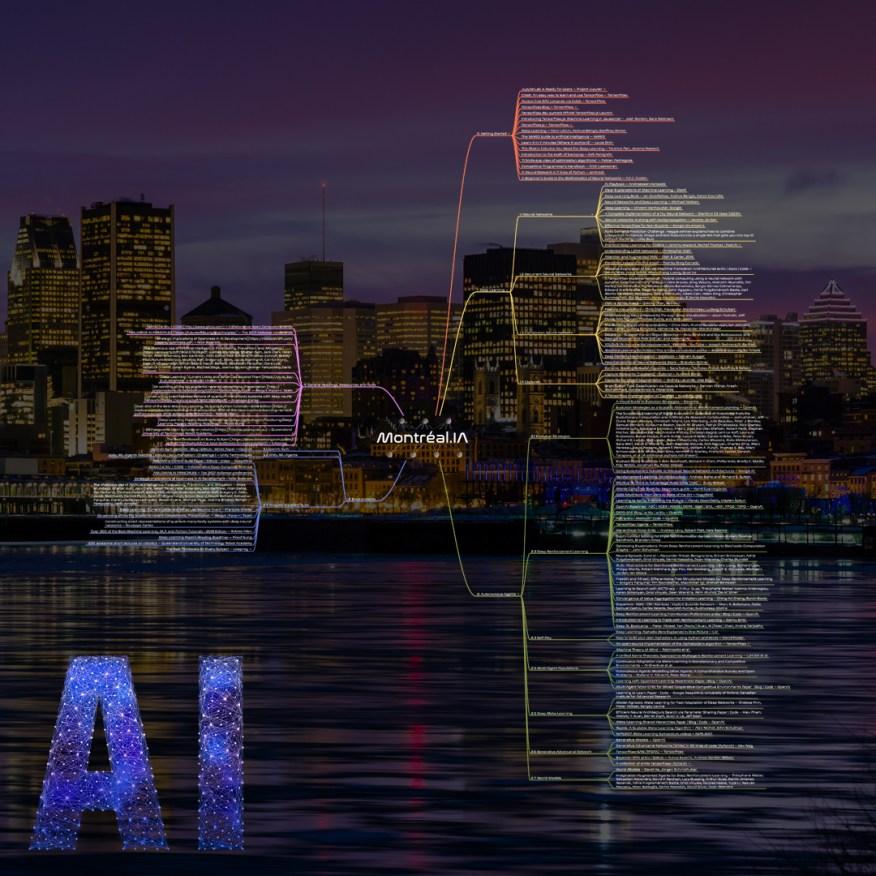 Instituer une compréhension percutante de l'IA