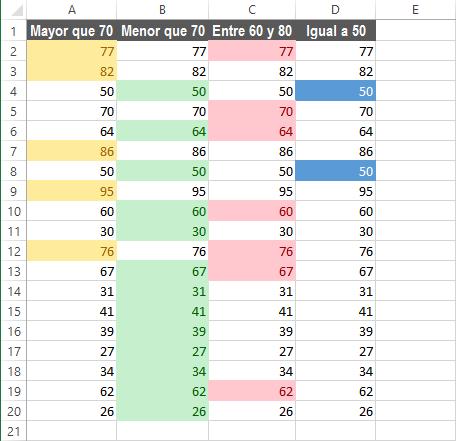 Cómo aplicar formato condicional en Excel 2013