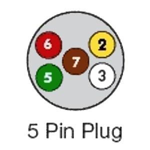 5 pin plug wiring diagram wiring diagram 5 pin flat trailer plug wiring diagram image about