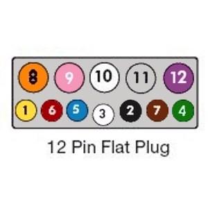 ➤ diagram jayco 7 pin trailer plug wiring diagramjayco 12 pin trailer plug wiring diagram 40 wiring diagram images wiring diagrams