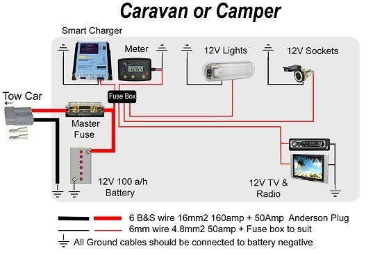 3 way caravan fridge wiring diagram 3 wiring diagrams 3 way caravan fridge wiring diagram