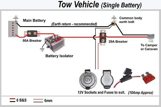 Caravan & Camper Battery Charging @ ExplorOz Articles