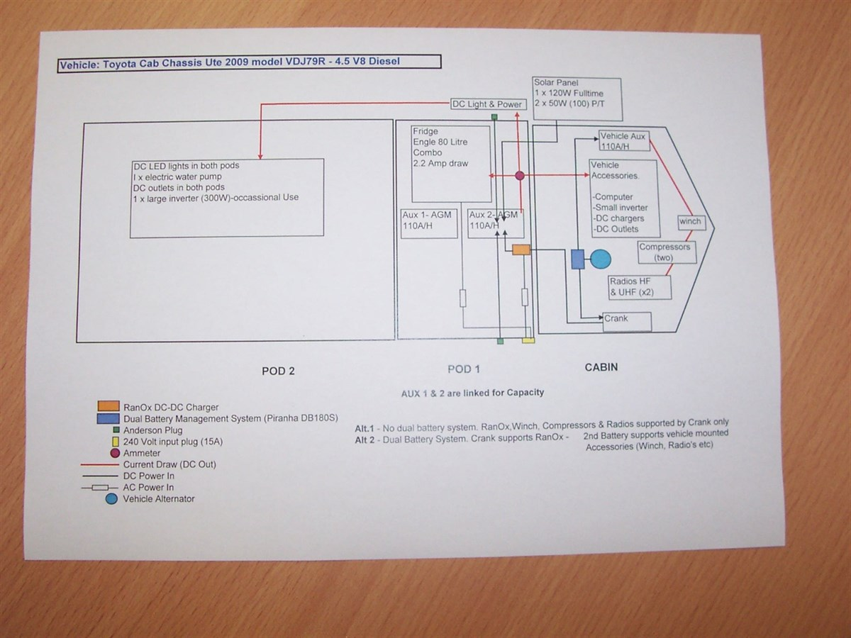 Perfect Trailer Battery Isolator Wiring Diagram Collection ...