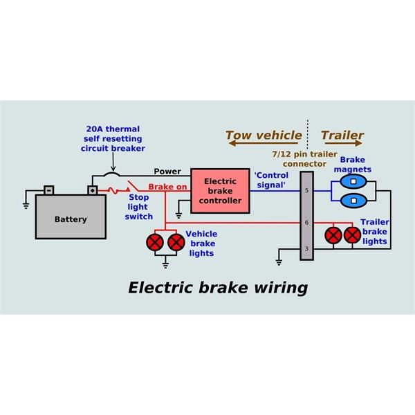 Electric brakes on avan cruiseliner @ ExplorOz Forum