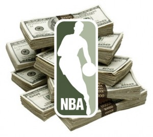Image result for nba salary cap
