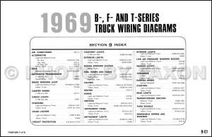 1969 Ford Truck Wiring Diagram Original F100 F250 F350