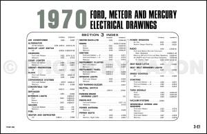 1970 Ford Mercury Wiring Diagram Original LTD Galaxie