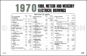 1970 Ford Mercury Wiring Diagram Original LTD Galaxie Meteor Monterey Marauder Marquis