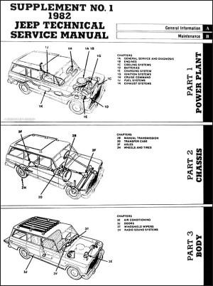 1983 Jeep Repair Shop Manual Supplement Original