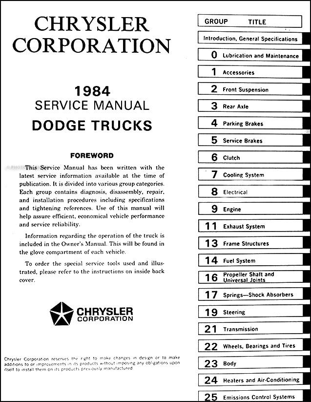 1985 Dodge Ram Fuse Box Diagram
