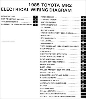 1985 Toyota MR2 Electrical Wiring Diagram Manual Schematic