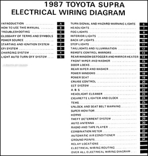 1987 Toyota Supra Wiring Diagram Manual Original
