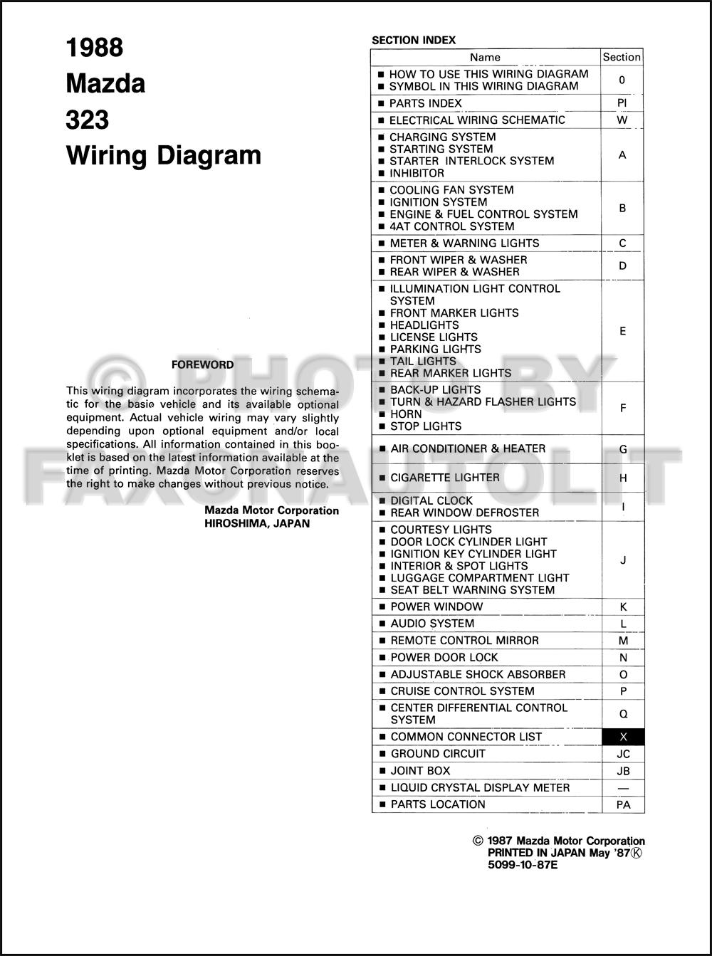 Mazda Bongo Wiring Diagram Electrical Diagrams 1941 Ford Headlight Switch Window Nemetas Aufgegabelt Info