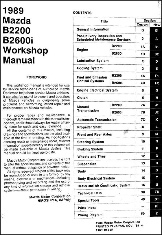 1989 Mazda B2000 Wiring Diagram - Somurich.com