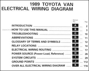1989 Toyota Van Wiring Diagram Manual Original