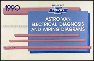 1990 Chevy Astro Van Wiring Diagram Manual Original