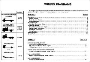1990 GMC Chevy 50007000 Medium Duty Wiring Diagram Manual