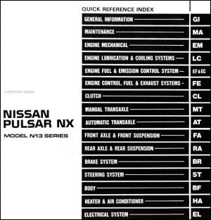 Nissan Pulsar 2001 Radio Wiring Diagram  Somurich