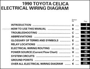 1990 Toyota Celica Wiring Diagram Manual Original