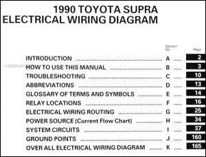1990 Toyota Supra Wiring Diagram Manual Original