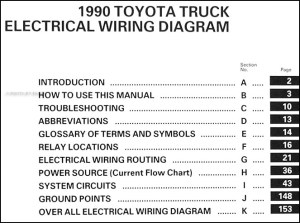 1990 Toyota Pickup Truck Wiring Diagram Manual Original