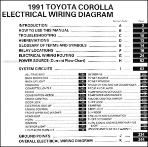 1991 Toyota Corolla Wiring Diagram Manual Original