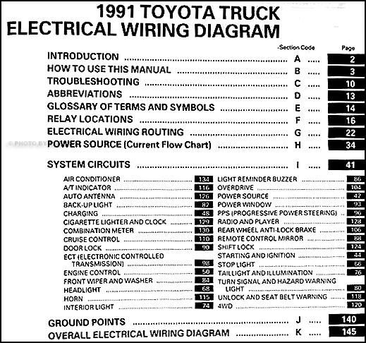 Toyota Truck Radio Wiring Diagram - Wiring Diagrams on ford five hundred radio wiring diagram, mitsubishi montero sport radio wiring diagram, bmw e38 radio wiring diagram, bmw 325i radio wiring diagram, scion frs radio wiring diagram, chrysler crossfire radio wiring diagram, bmw z3 radio wiring diagram, mercedes c230 radio wiring diagram, dodge intrepid radio wiring diagram, 2004 ford f-150 radio wiring diagram, honda s2000 radio wiring diagram, pontiac grand prix radio wiring diagram, pontiac sunbird radio wiring diagram, mazda tribute radio wiring diagram, honda del sol radio wiring diagram, land rover discovery radio wiring diagram, audi a4 radio wiring diagram, buick regal radio wiring diagram, hyundai tiburon radio wiring diagram, jeep grand cherokee radio wiring diagram,