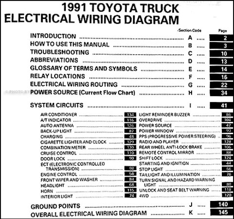 1986 toyota mr2 radio wiring diagram wiring diagram 1986 toyota mr2 stereo wiring diagram a