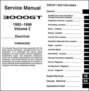 1992 Mitsubishi 3000gt Stereo Wiring Diagram  Somurich
