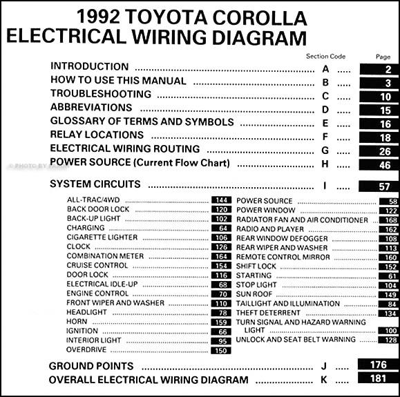 1992 toyota corolla wiring diagram  wire center •
