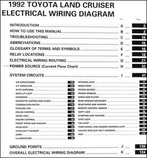 1992 Toyota Land Cruiser Wiring Diagram Manual Original