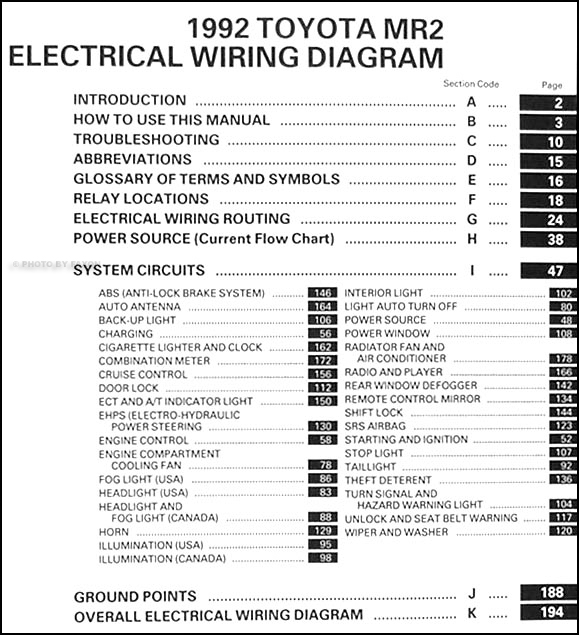 1992 Toyota Mr2 Wiring Diagram - Residential Electrical Symbols •