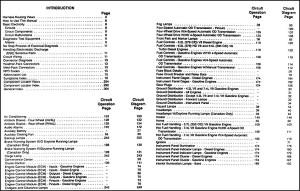 1993 GMC CK Yukon Suburban Sierra Pickup Wiring Diagram