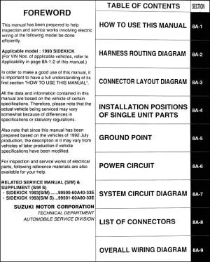 1993 Suzuki Sidekick 1600 and Sport 1800 X90 Wiring